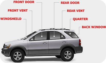 Vehicle Glass Descriptions Dallas Texas